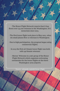 honor flight facts